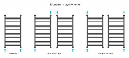 Водяной полотенцесушитель Сунержа Богема с полкой+ 1000х500 белый матовый