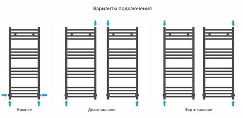 Полотенцесушитель Сунержа Модус 1000х400 цвет сатин